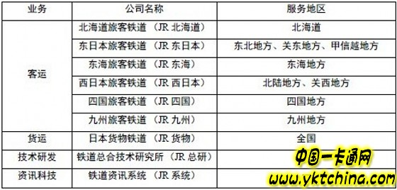 日本交通卡的发展现状、模式及经验剖析——中国一卡通网