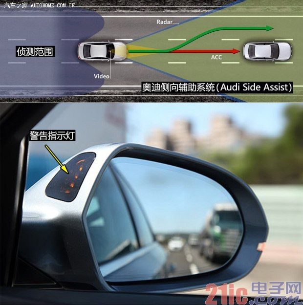 Rejecting blind spots, analyzing the secrets of car side mirrors