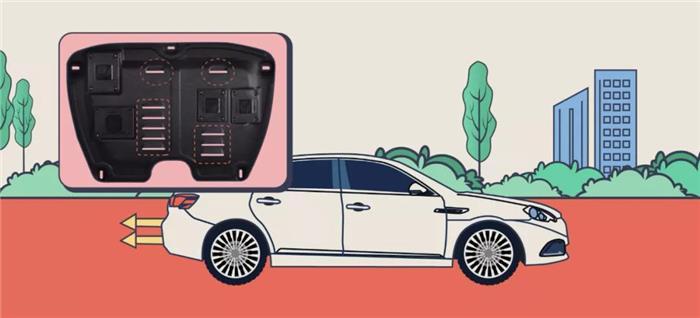 汽车零部件,汽车发动机
