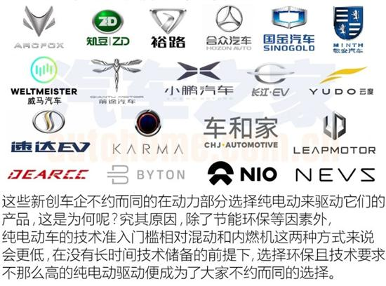 汽车动力,自主品牌发动机