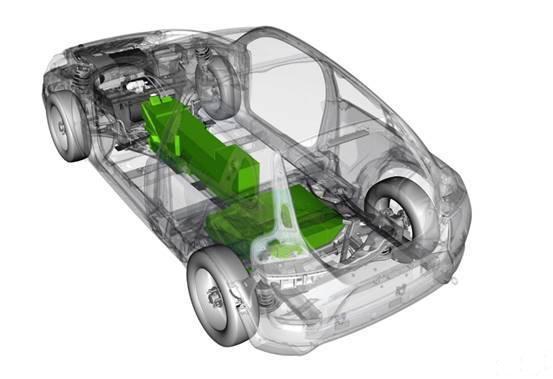 混合动力汽车,新能源汽车