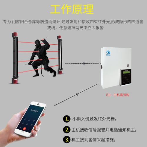 Shanghai passenger Europe security - infrared radiation detector - anti-theft alarm detector products