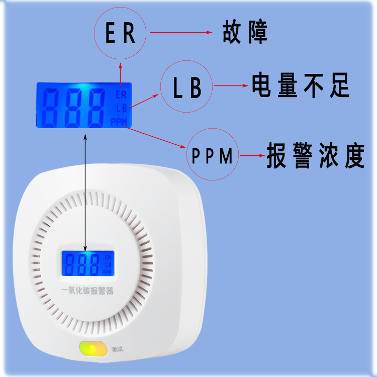 What does the household carbon monoxide alarm always do after it rings?
