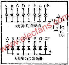 LED digital tube application circuit diagram