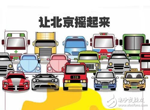 Beijing New Energy Vehicle Index has only 13,000 remaining or will be used up in this period.