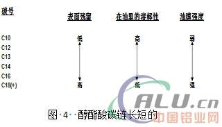 铝合金薄板带轧制工艺润滑技术及挑战