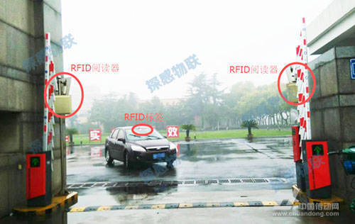 RFID vehicle automatic recognition site map