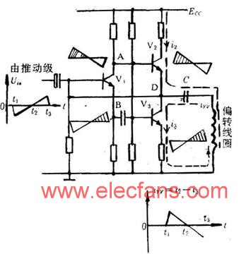 Principle circuit of OTL field output stage
