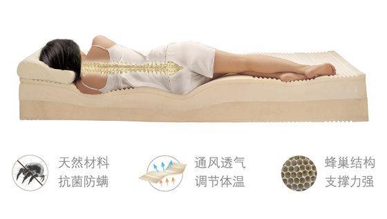 18 Jinkeer mattress for perfect support