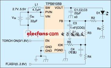 Power management segmentation scheme in next-generation mobile phones