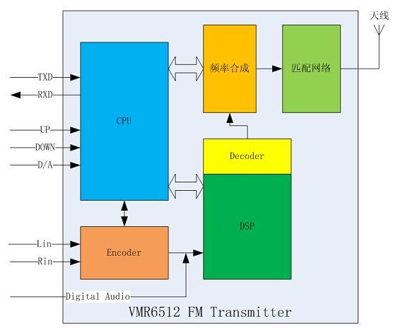 VMR6512 Wireless Audio Repeater Block Diagram