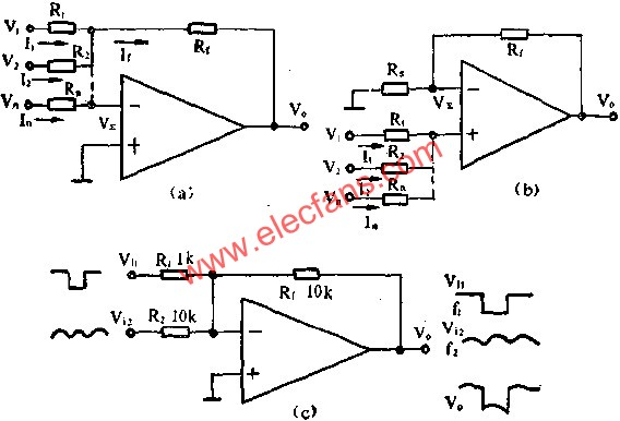 The operational amplifier forms the adder circuit diagram