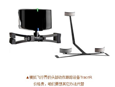 Avatar reproduction: DIY four-point positioning light to achieve virtual reality game