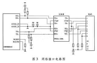 Figure 3 network interface circuit diagram