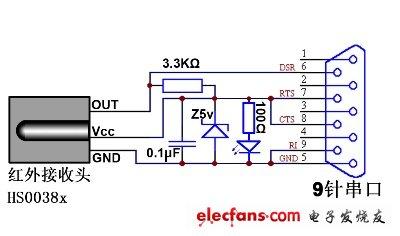 Computer remote receiver circuit