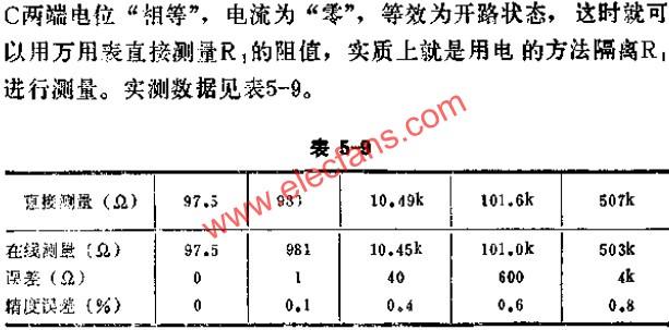 Online Impedance Tester Measured Data Sheet
