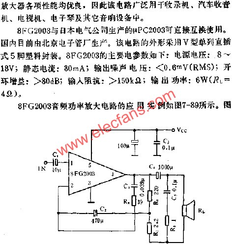 Application of 8FG2003 audio power amplifier circuit