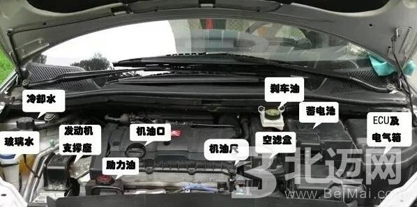 汽车养护和检修的基本常识