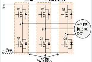 Improve the performance of power tool design, power management can not be ignored