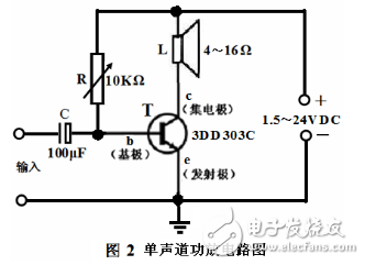 3dd15d power amplifier circuit diagram collection