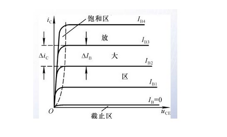 How to learn the design of transistor amplifier circuit well? This engineer has good experience