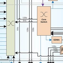 Second-generation multiprocessor SoC for the best low-cost power solution