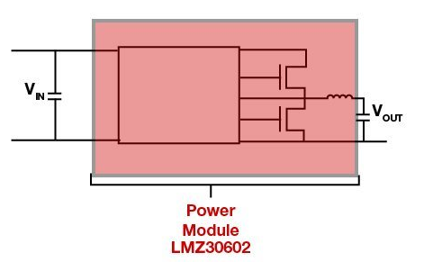 Two power solutions that can help engineers simplify FPGAs