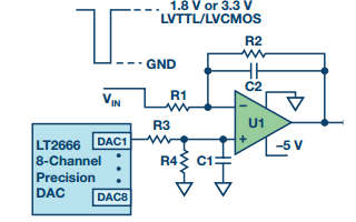 Simple gate pulse drive circuit, turn on or off the RF source in the shortest time?