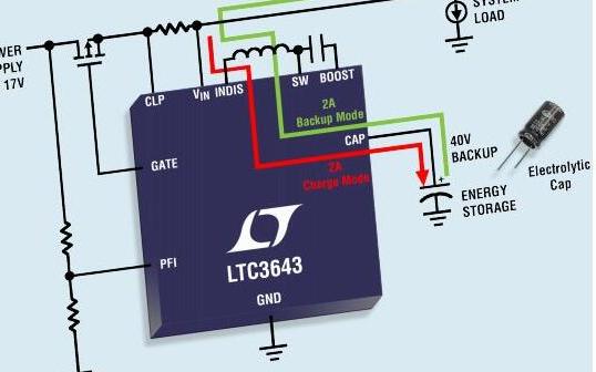 Backup solution for 5V and 12V voltage rails