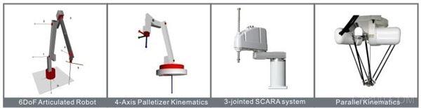 Motion Control, Robotics