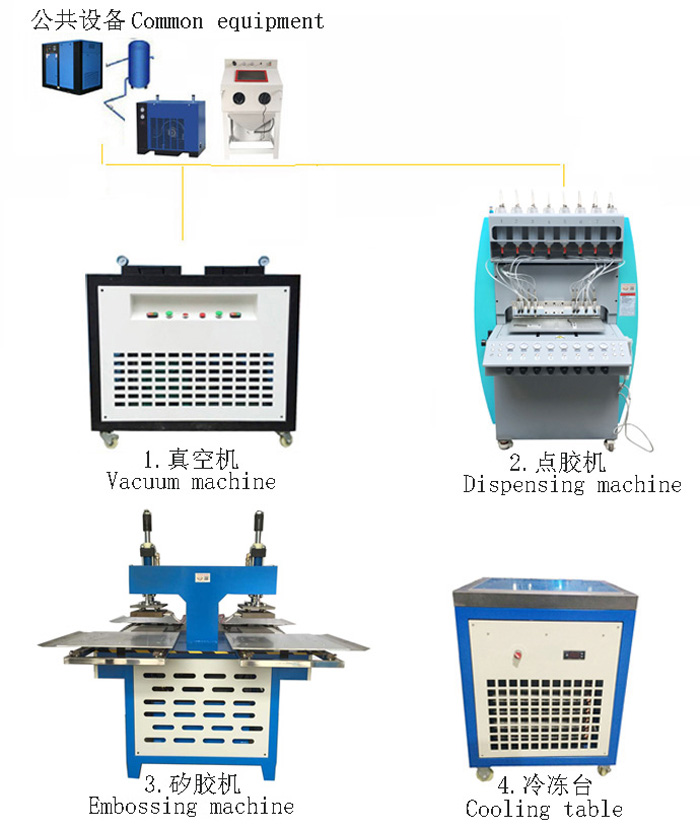 silicon label making machine garment trademark making machine