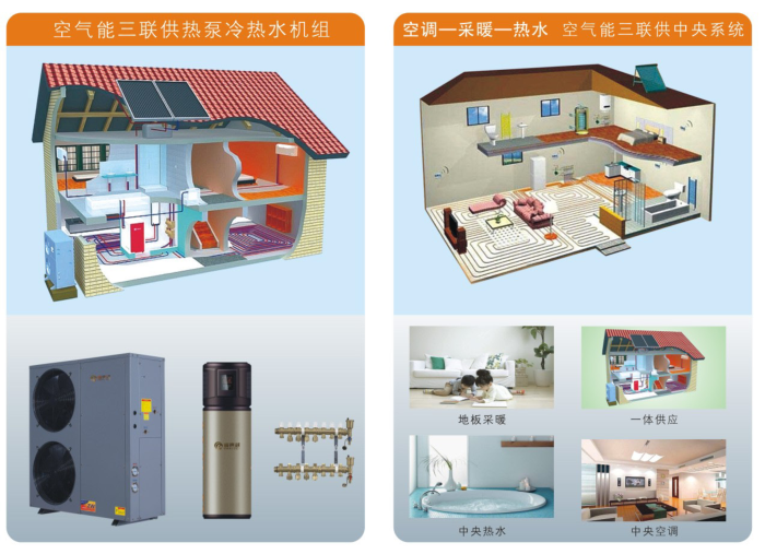 The low temperature heat pump