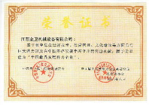Certificate of China's most development potential