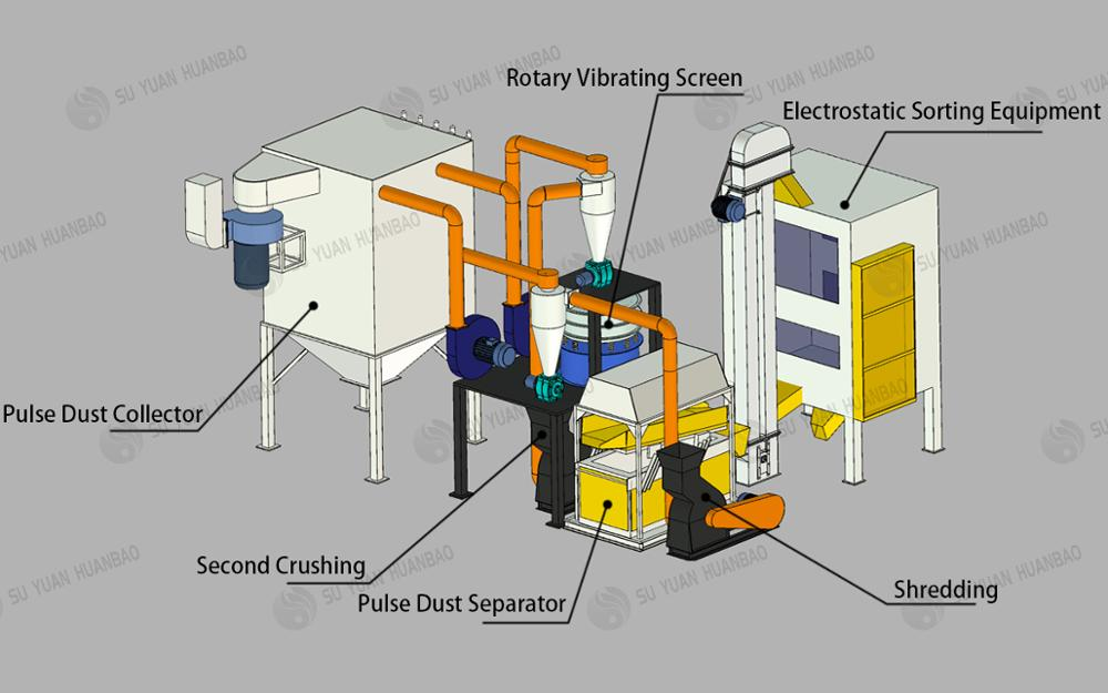 High Quality Scrap E Wastage Waste PCB Board Recycling Machine Equipment Supplier