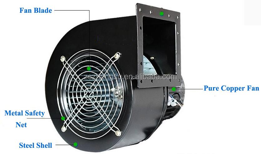 180W, 250W, 370W, 550W Ventilador de ar centrífugo para extrusão