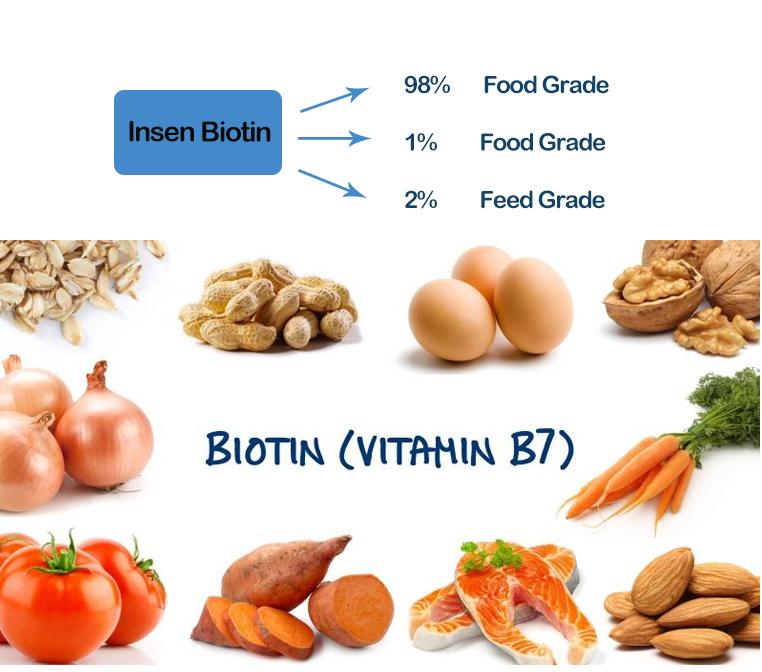 hair biotin vitamins