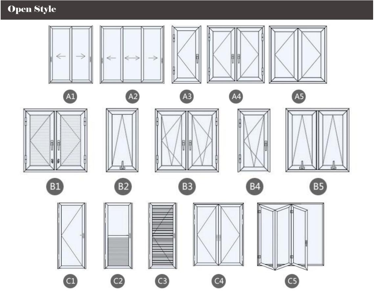 La inclinación de aluminio del OEM y la vuelta de Windows moderaron el vidrio con la malla de seguridad de aluminio