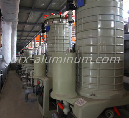Jiangsu Boruixin Aluminum Technology Co.Ltd.,