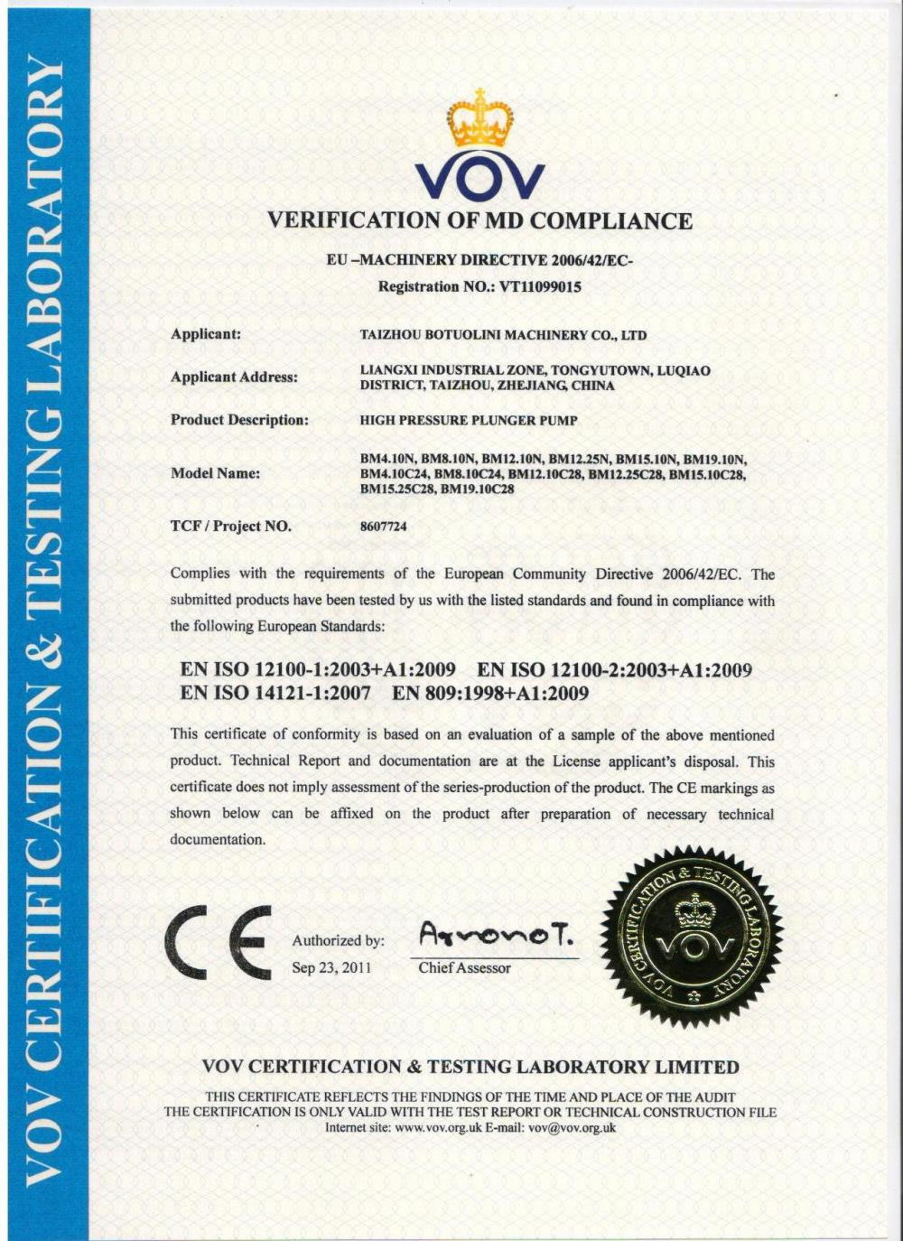 High Pressure Pump's CE Certification