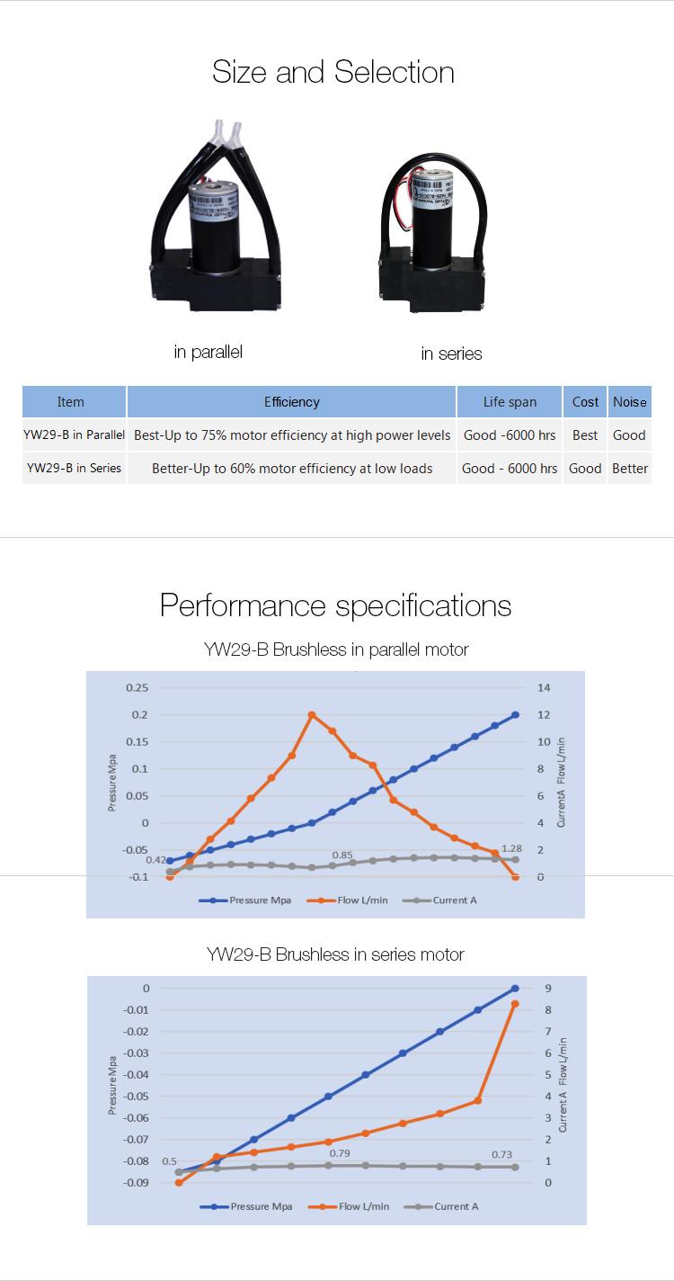 Bomba de aire de micro diafragma YWfluid 6v 12v 24v utilizada para analizador de gas con buen vacío y larga vida útil