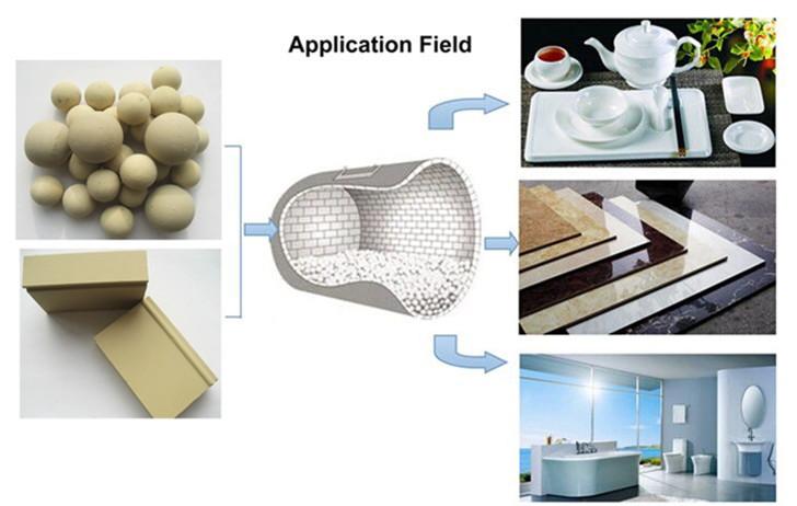 Aluminum Oxide Ceramic Balls 30mm
