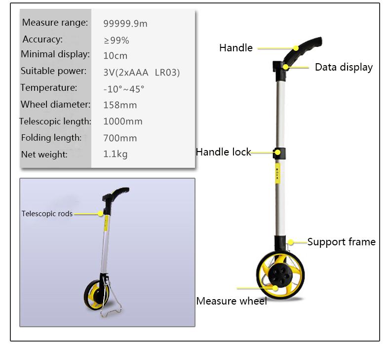 Roda de borracha dupla de medição Roda digital de medição de distância a pé