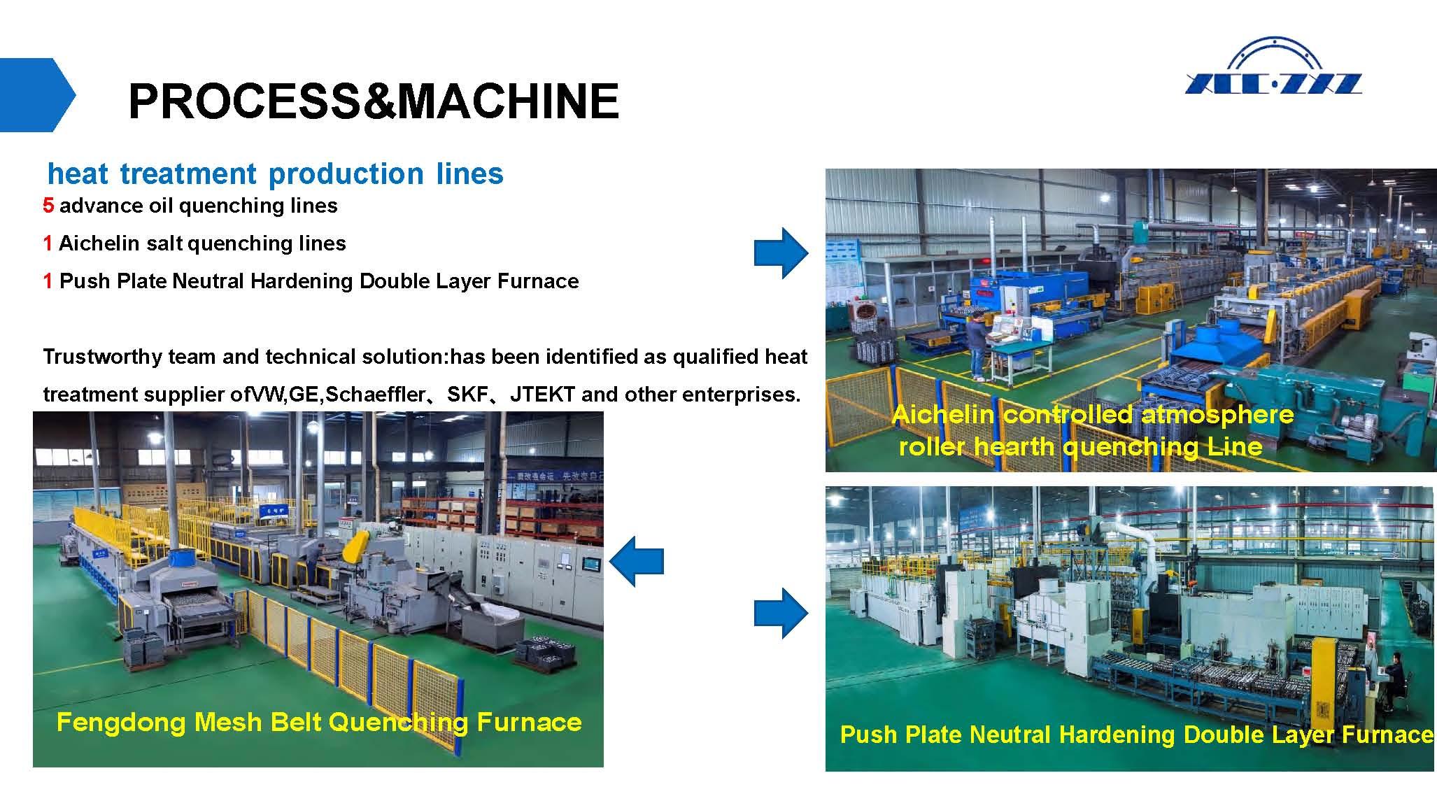 Heat treatment production line