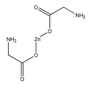 Nutritional supplement Zinc 30% Zinc Glycinate/Zinc Bisglycinate