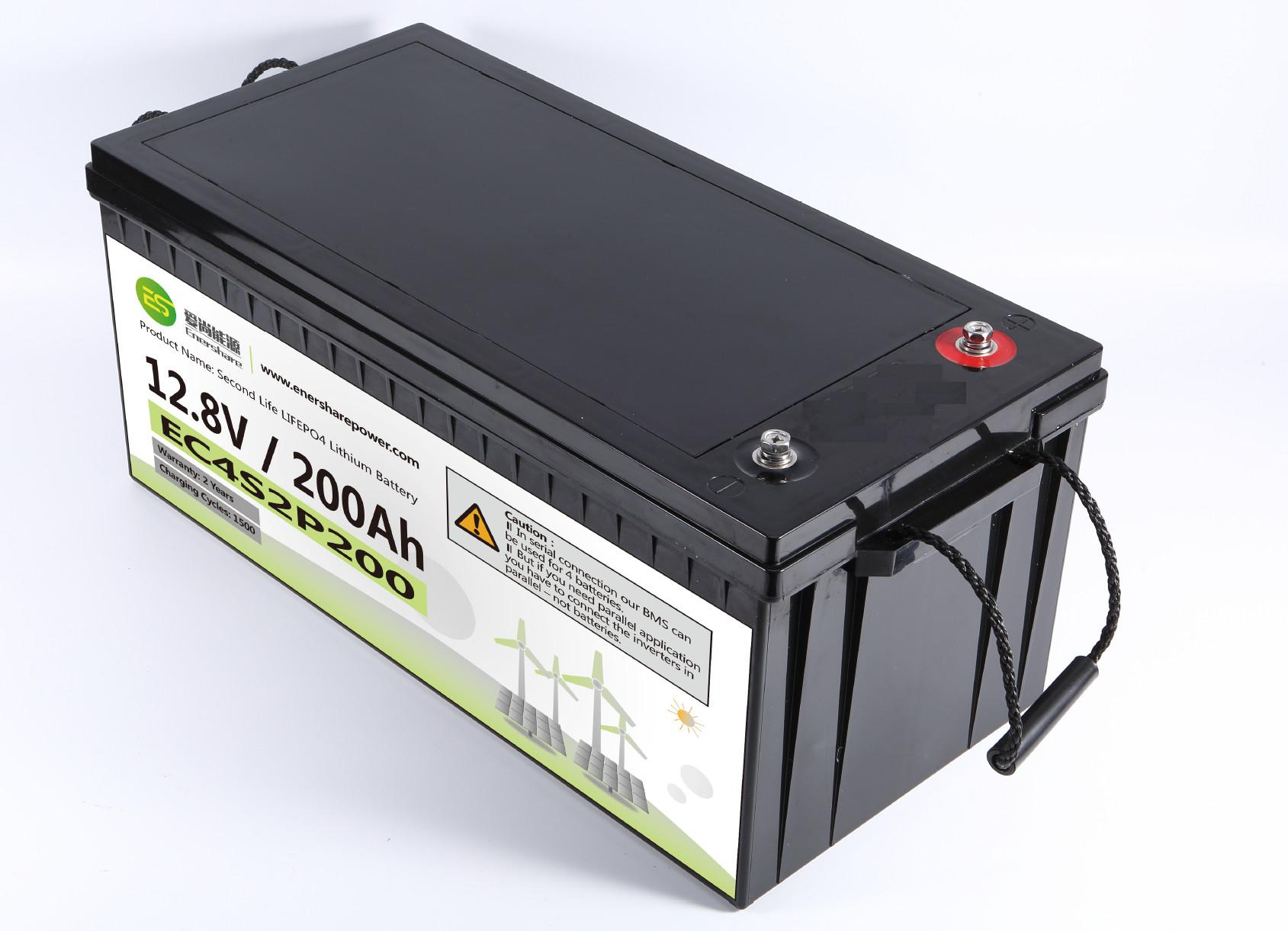 Solar Provides 3.6kw Power
