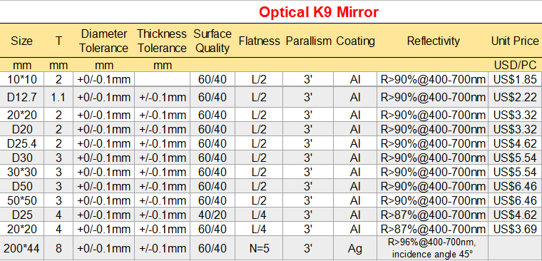 N-BK7 plano concave glass mirror coatings aluminum reflective optical mirrors