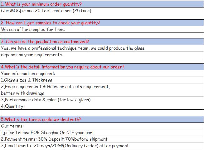 Shanghai Lead Glass Co.,Ltd