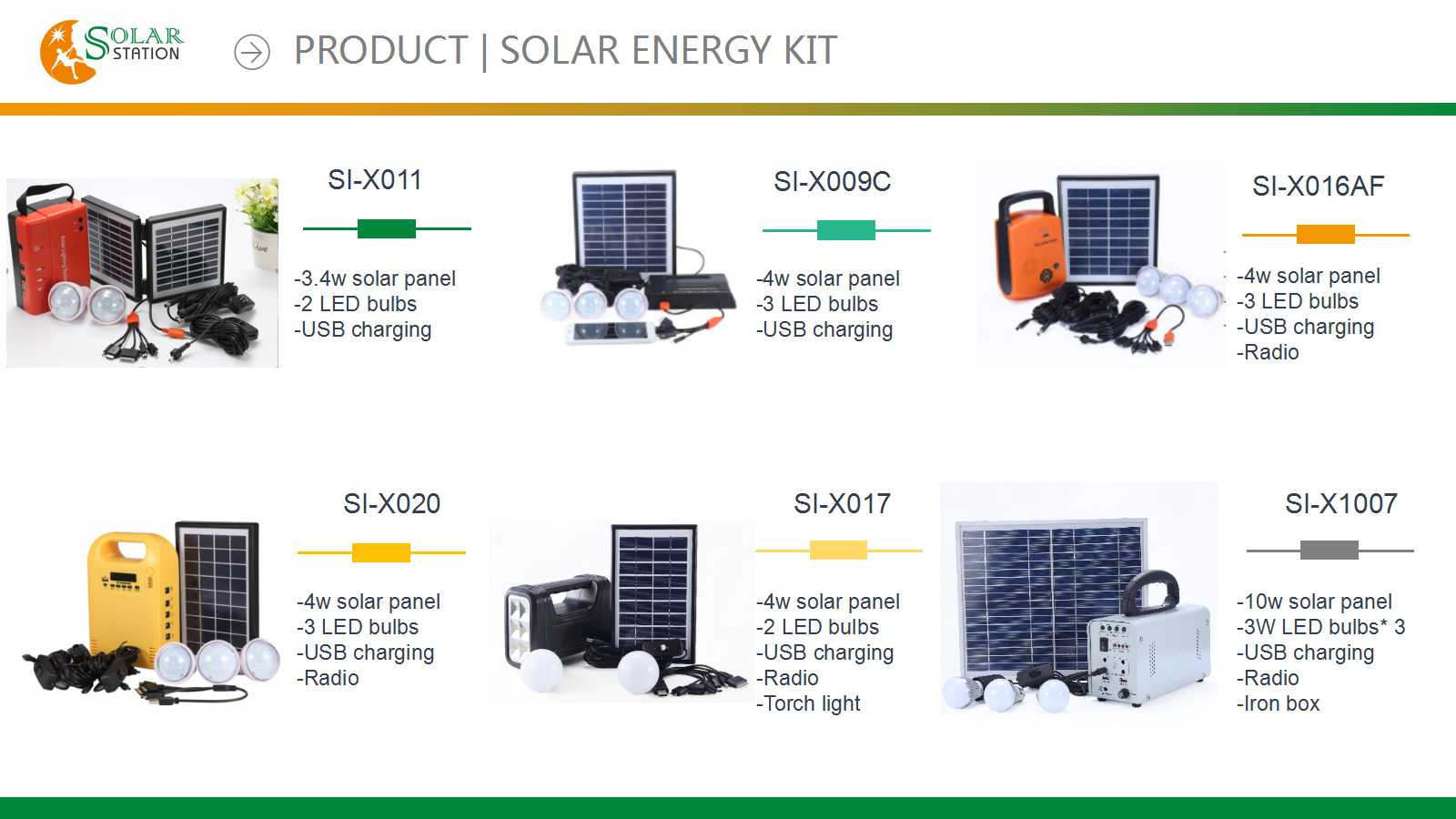 Solar Idea Solar home lighting systems