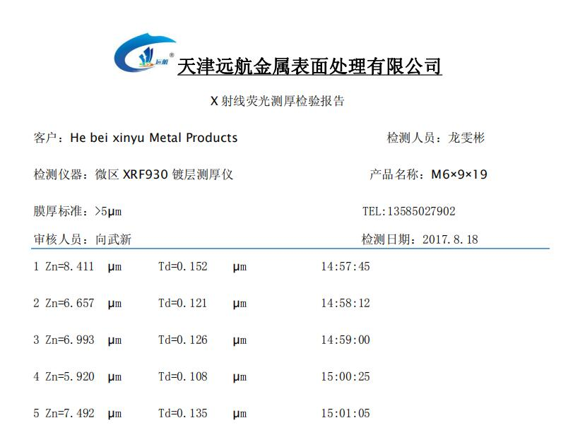 Coating thickness test report