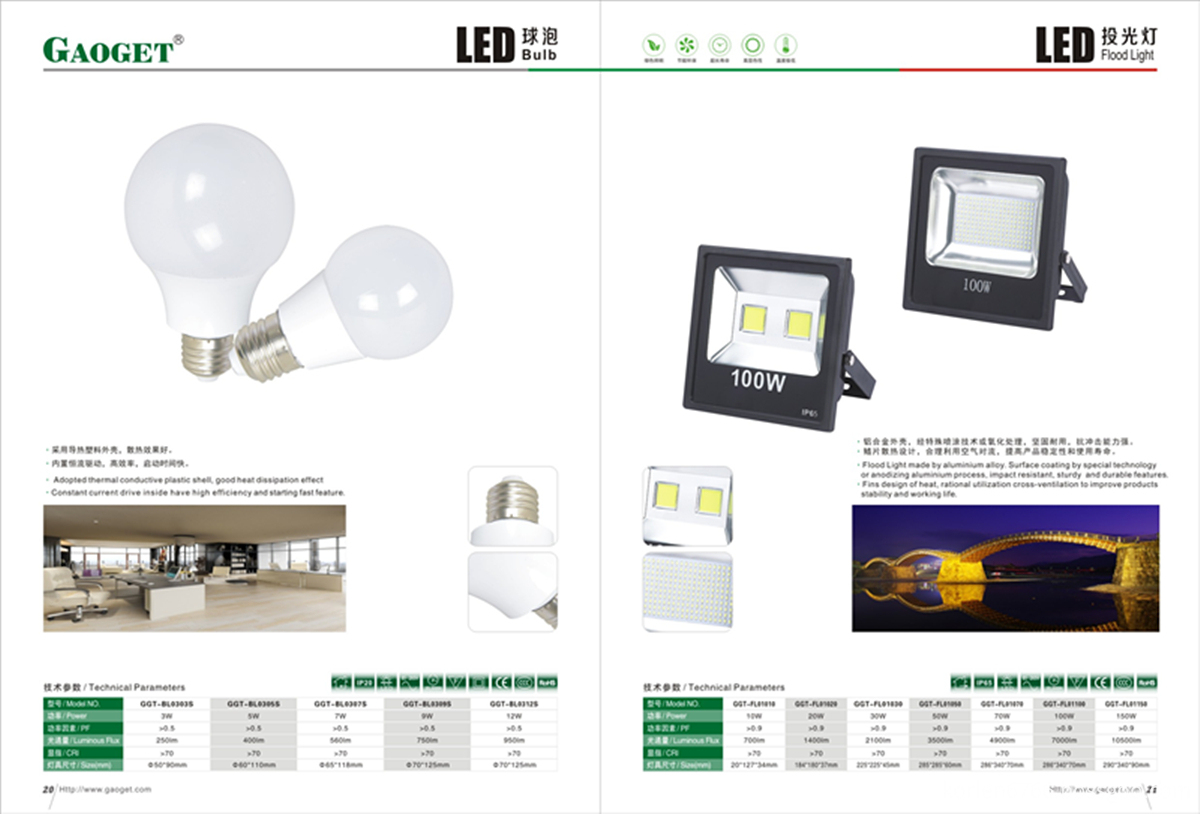 Waterproof IP65 For Outdoor LED